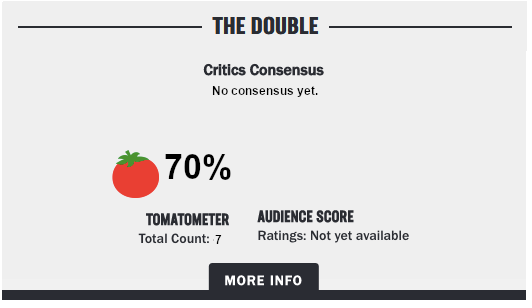 double_fake_tomatometer